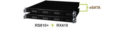 combination_RX410